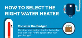 Right Water Heater