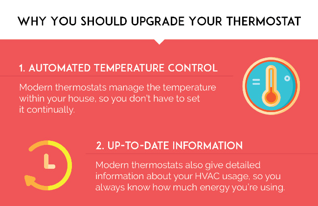 Why You Should Upgrade Your Thermostat