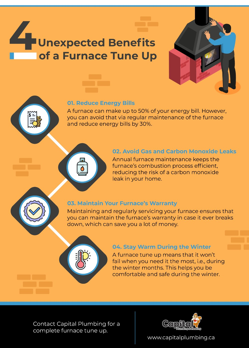 Unexpected Benefits of A Furnace Tune Up