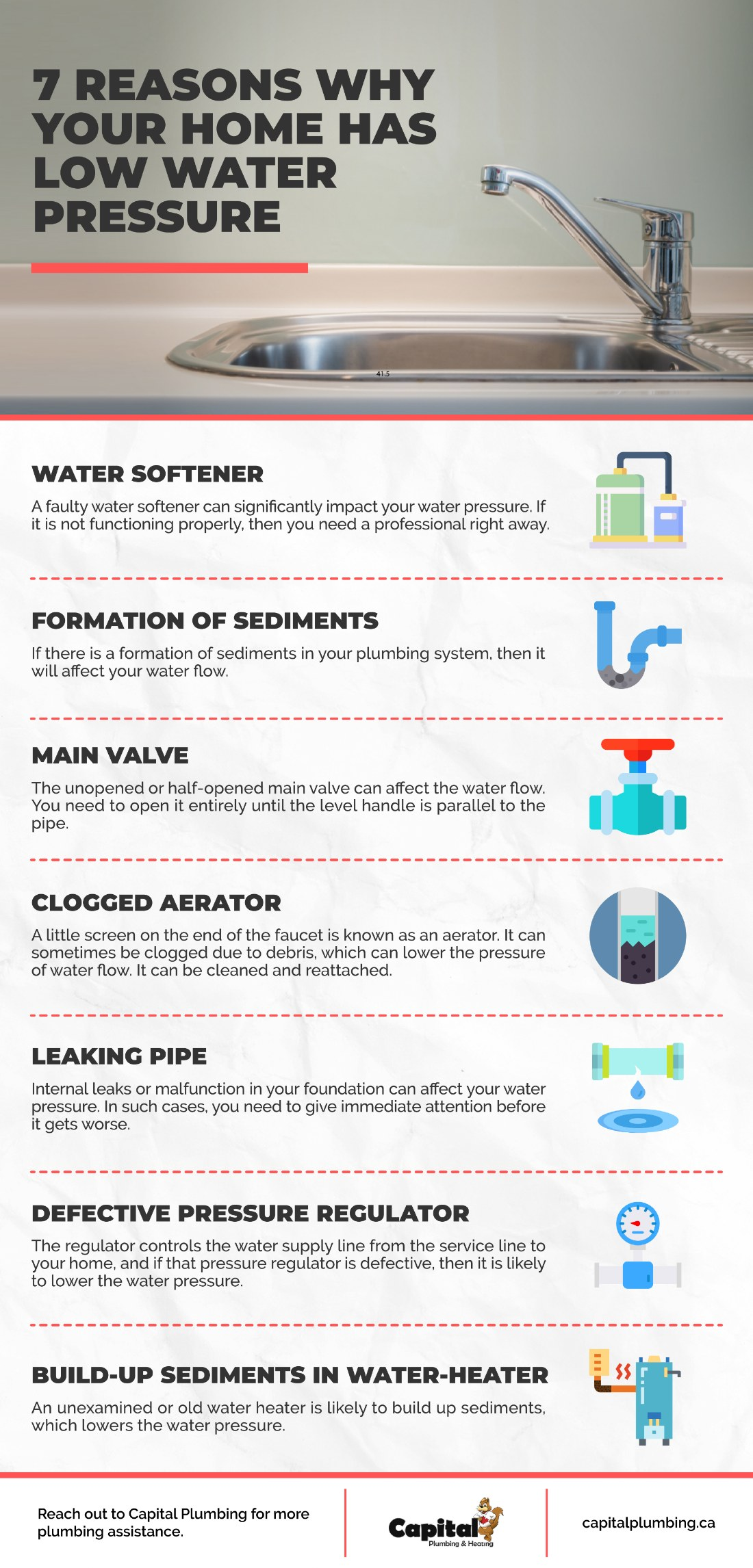 Reasons Why Your Home Has Low Water Pressure